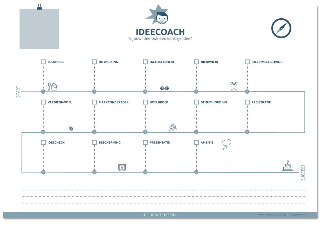 Innovatiebalie Ideecoach by Mimimou