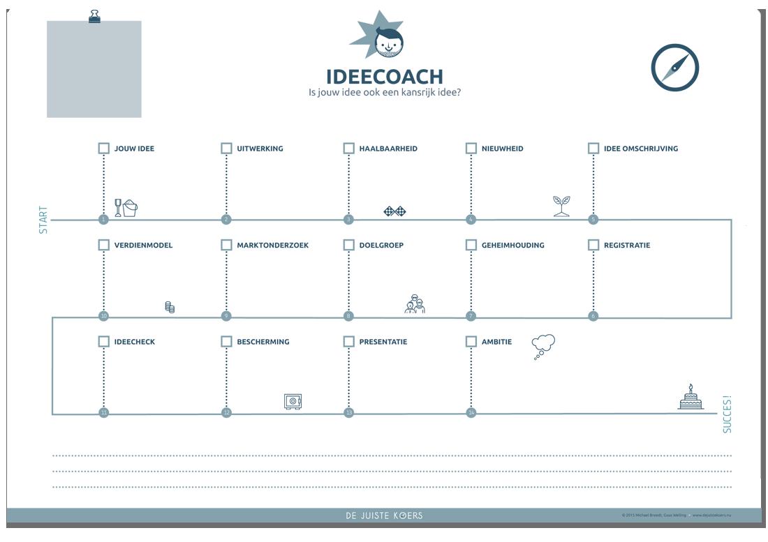 Innovatiebalie Ideecoach by Mimimou