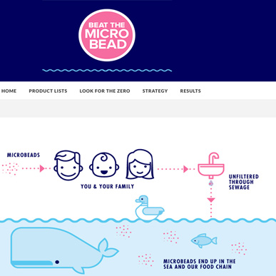 featured beat the micro beads